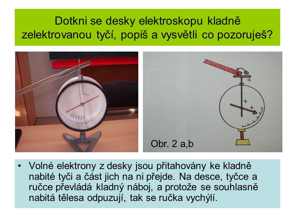 Dotkni se desky elektroskopu kladně zelektrovanou tyčí, popiš a vysvětli co pozoruješ