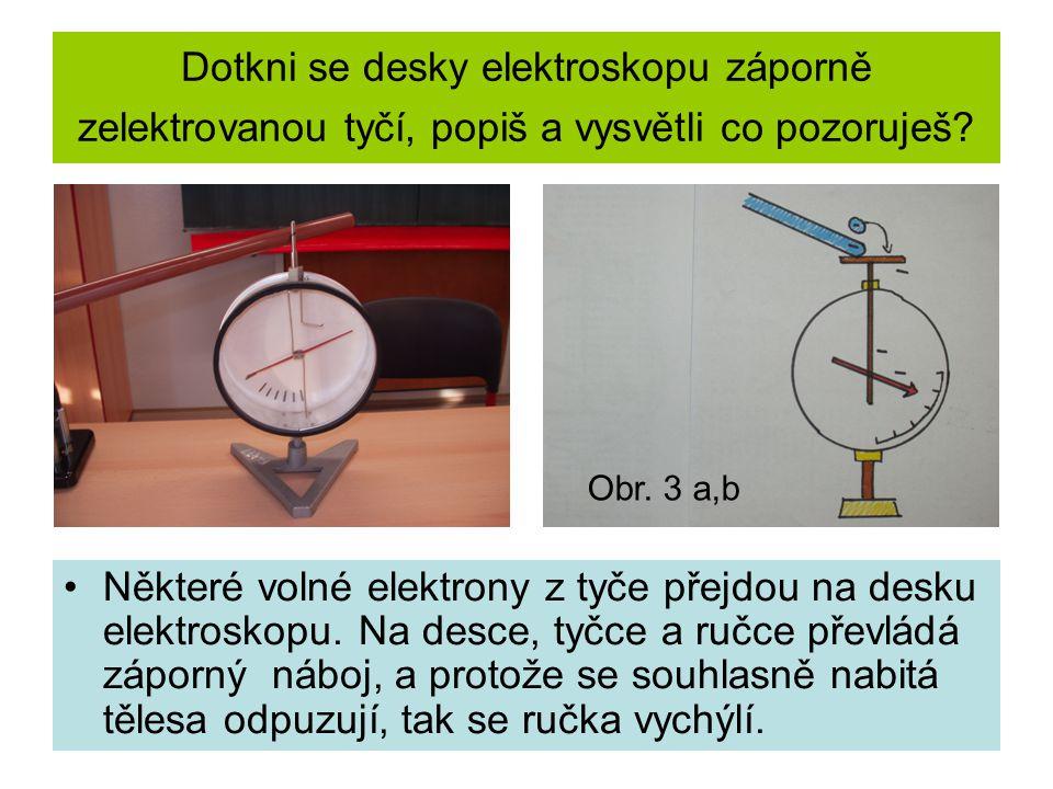 Dotkni se desky elektroskopu záporně zelektrovanou tyčí, popiš a vysvětli co pozoruješ