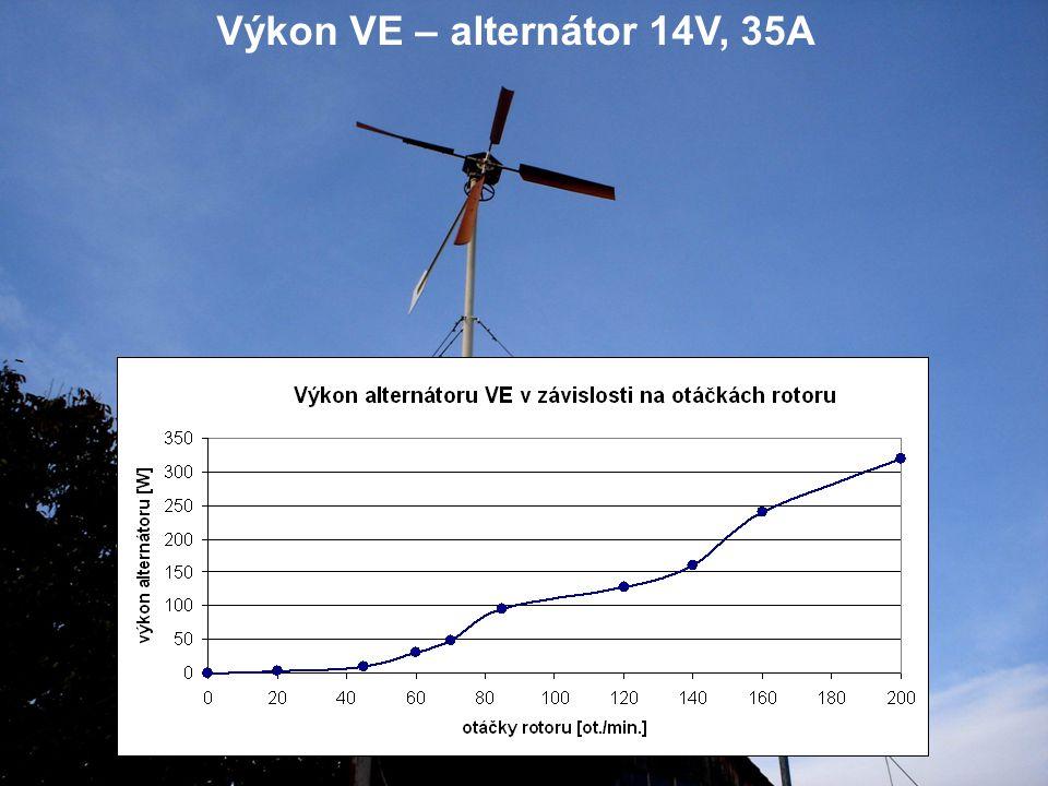 Výkon VE – alternátor 14V, 35A