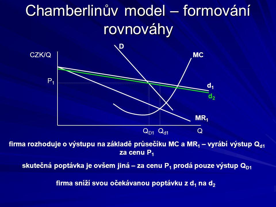 Chamberlinův model – formování rovnováhy