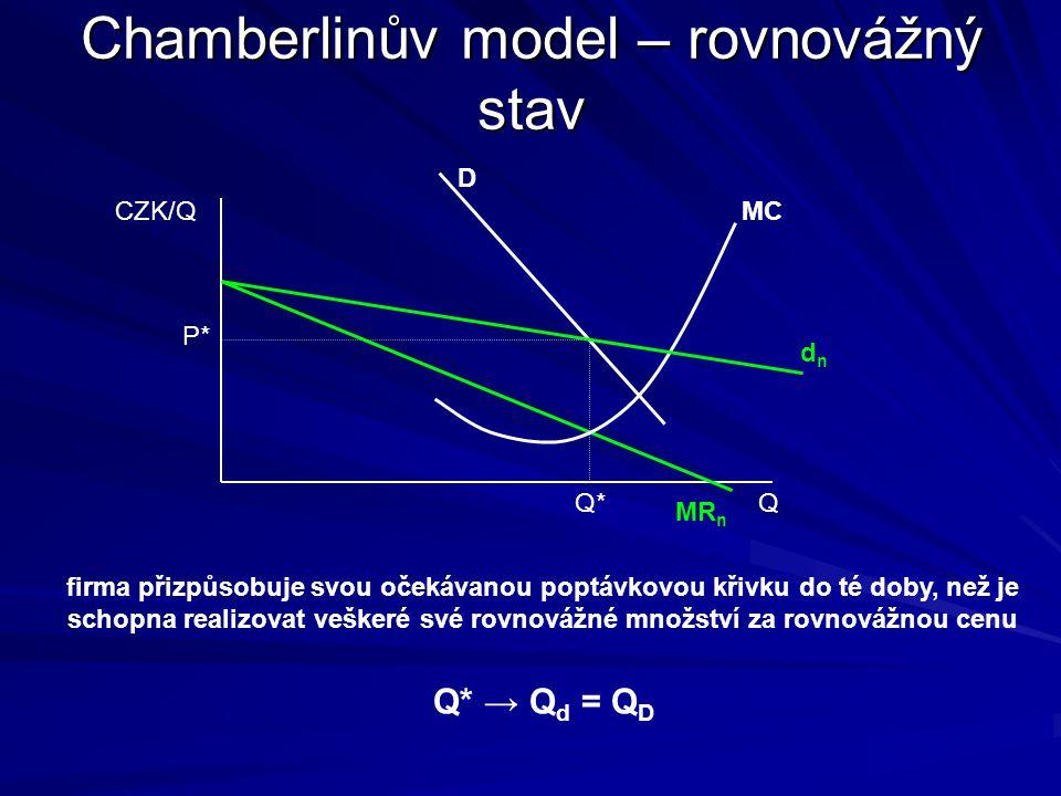 Chamberlinův model – rovnovážný stav