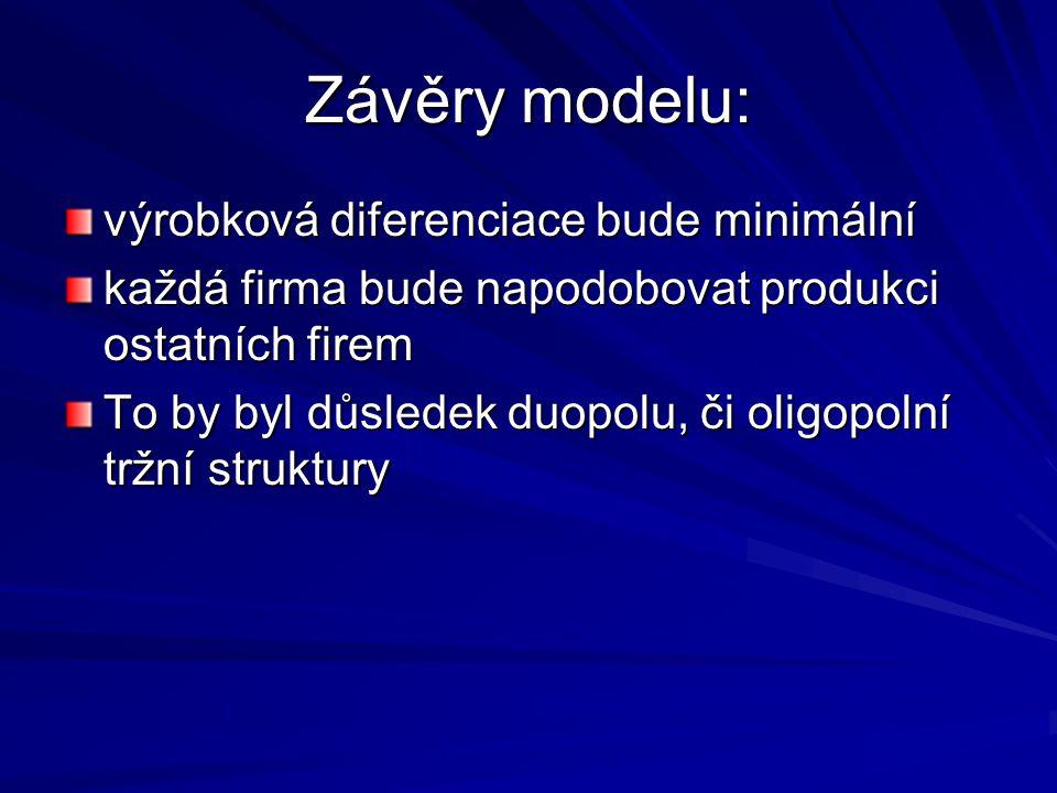 Závěry modelu: výrobková diferenciace bude minimální