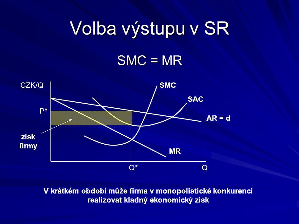 Volba výstupu v SR SMC = MR CZK/Q SMC SAC P* AR = d zisk firmy MR Q* Q