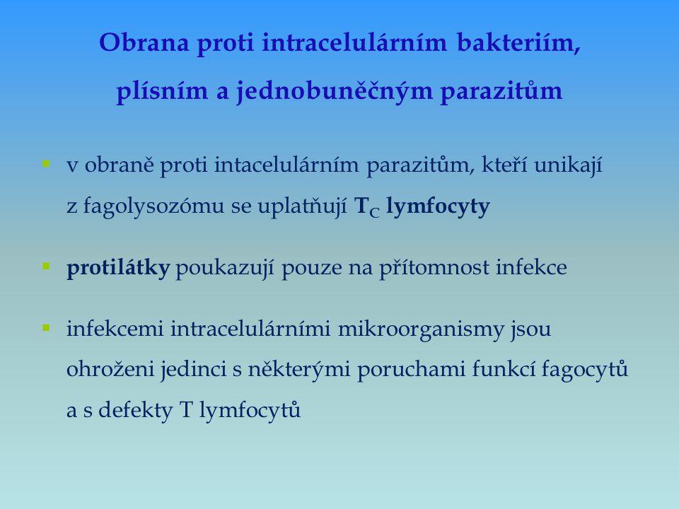 Obrana proti intracelulárním bakteriím, plísním a jednobuněčným parazitům
