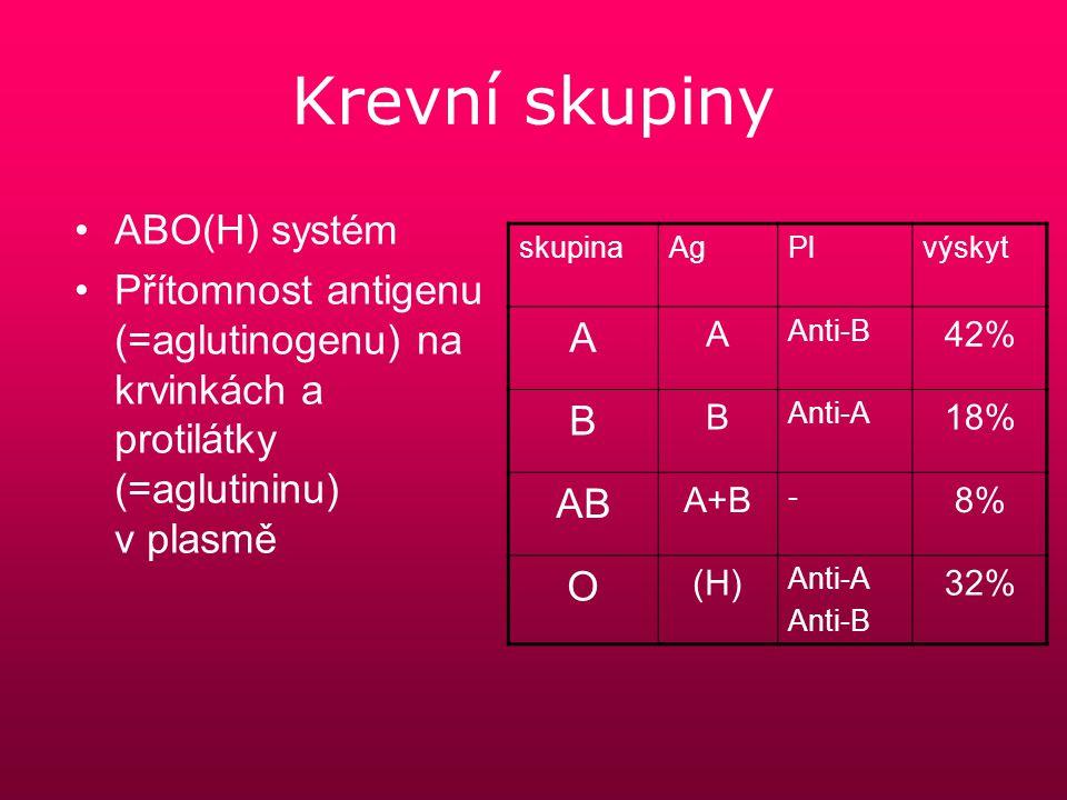 Krevní skupiny A B ABO(H) systém