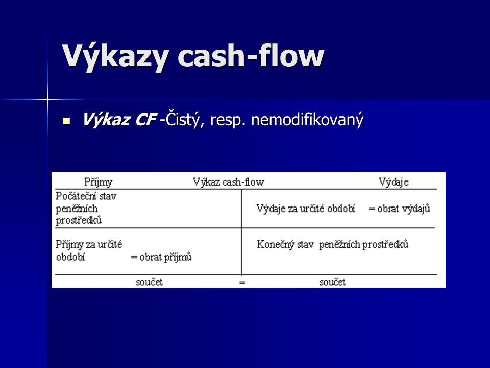 Výkazy cash-flow Výkaz CF -Čistý, resp. nemodifikovaný