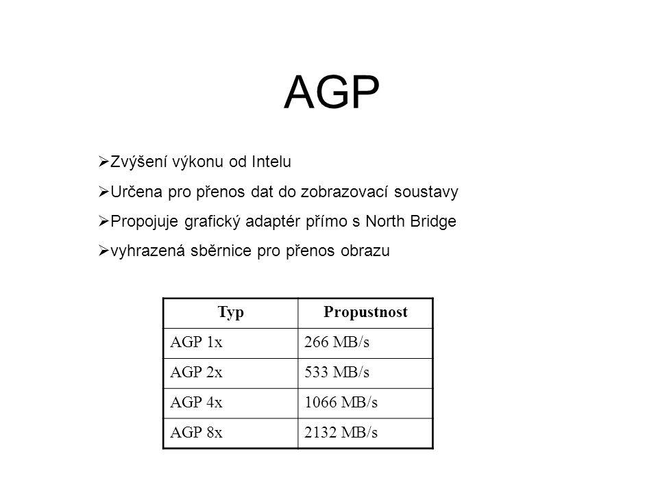 AGP Zvýšení výkonu od Intelu