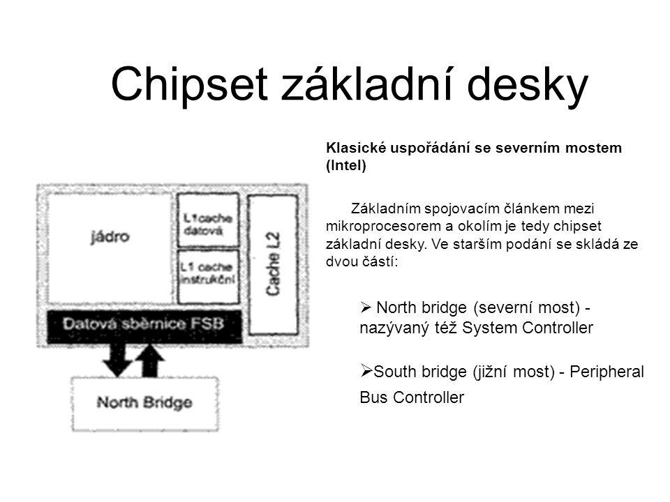 Chipset základní desky