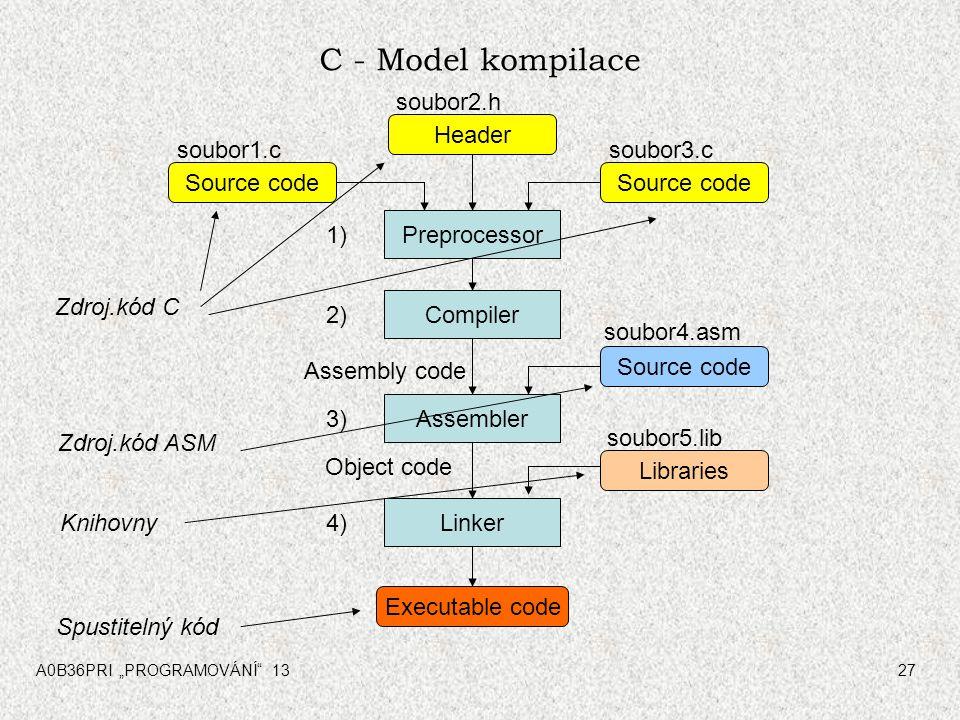 C - Model kompilace soubor2.h Header soubor1.c soubor3.c Source code