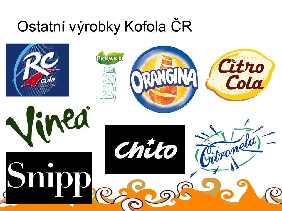 Ostatní výrobky Kofola ČR