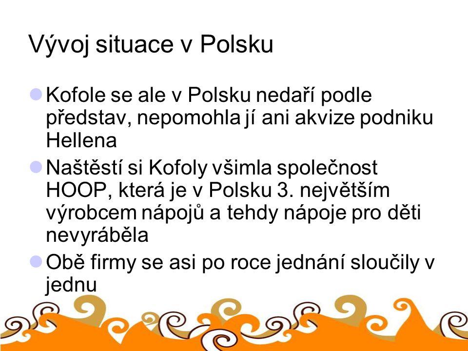 Vývoj situace v Polsku Kofole se ale v Polsku nedaří podle představ, nepomohla jí ani akvize podniku Hellena.