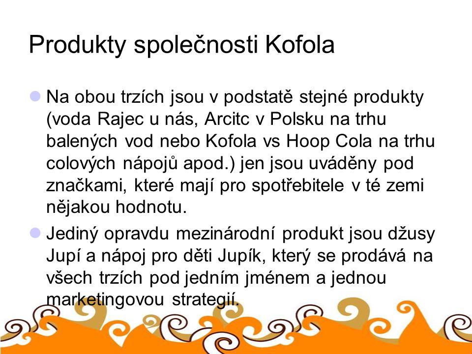 Produkty společnosti Kofola