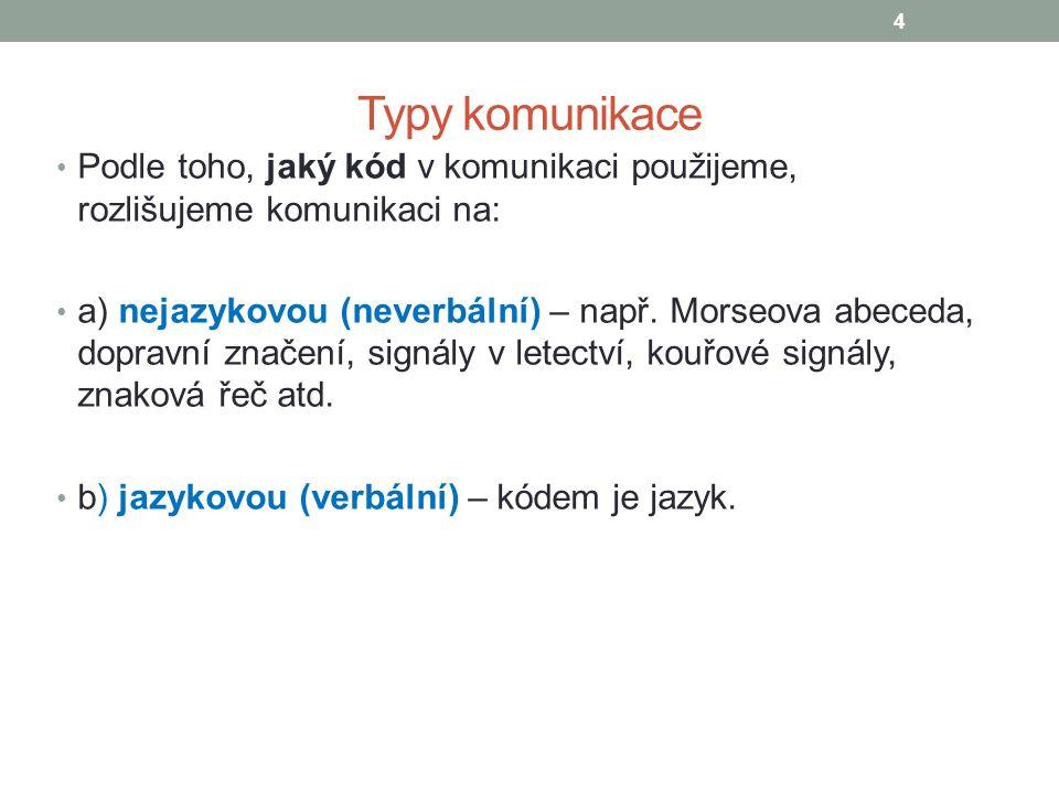 Typy komunikace Podle toho, jaký kód v komunikaci použijeme, rozlišujeme komunikaci na: