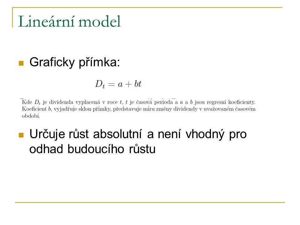 Lineární model Graficky přímka:
