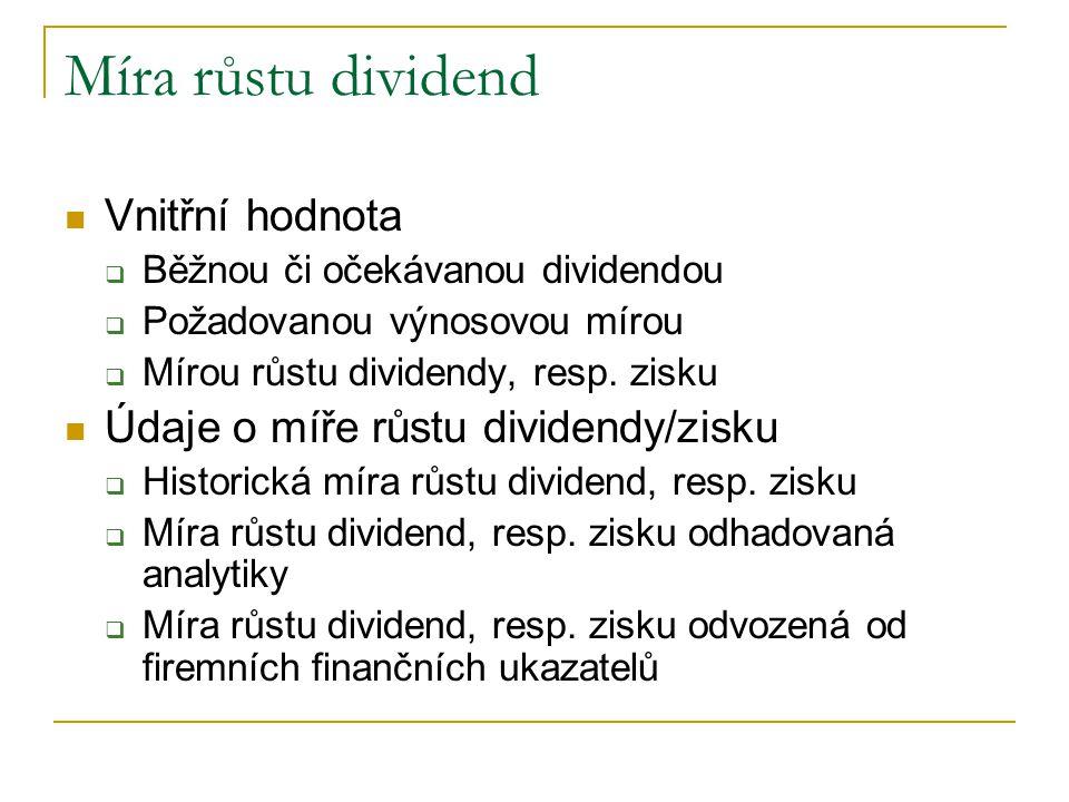 Míra růstu dividend Vnitřní hodnota Údaje o míře růstu dividendy/zisku