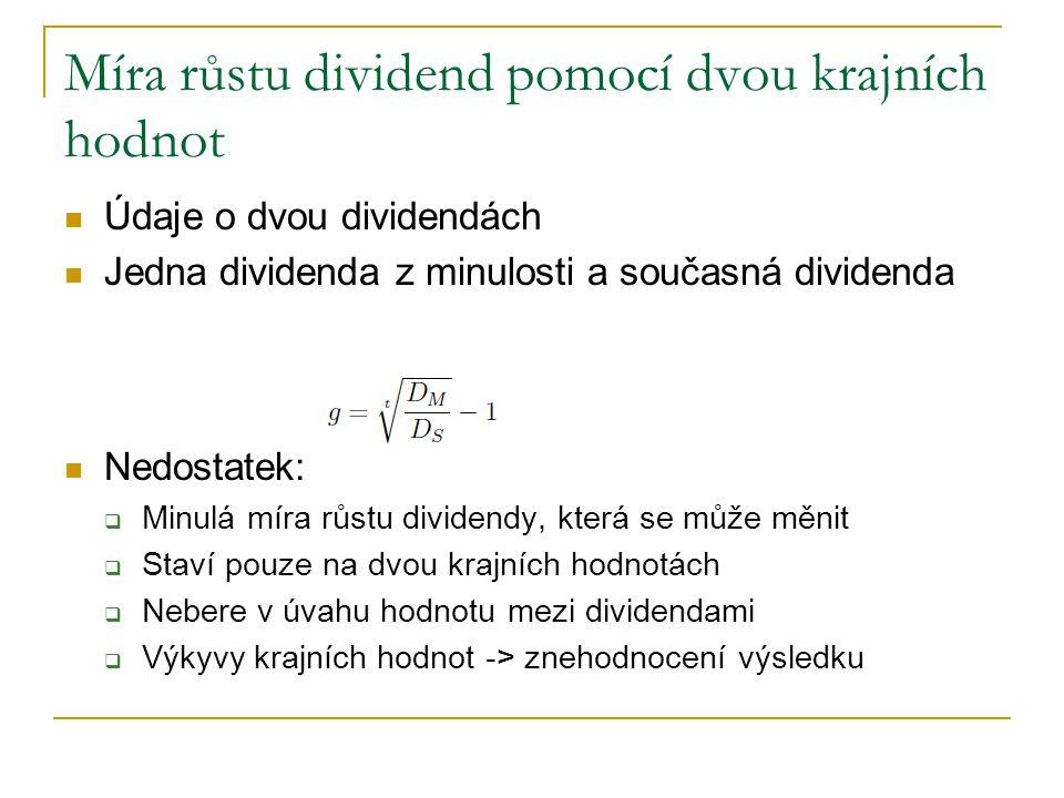Míra růstu dividend pomocí dvou krajních hodnot