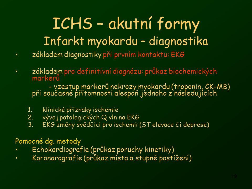 Infarkt myokardu – diagnostika