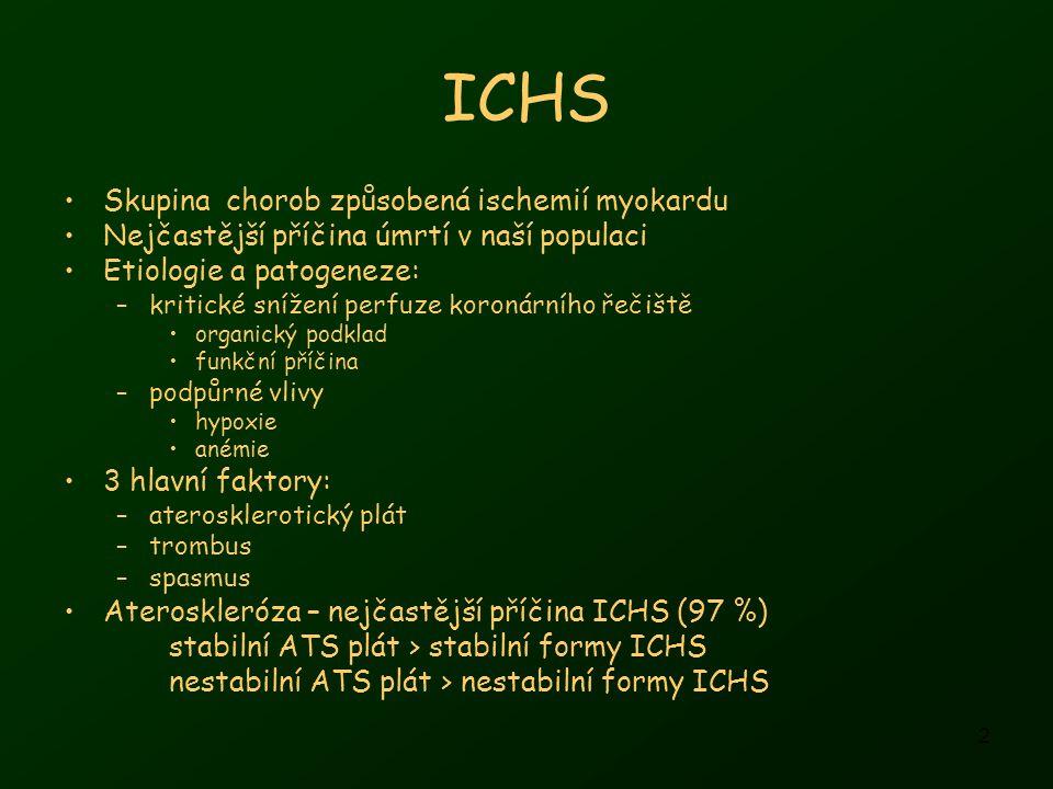 ICHS Skupina chorob způsobená ischemií myokardu