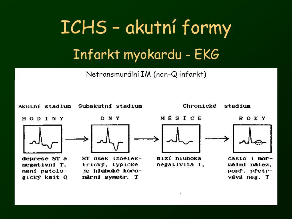 Netransmurální IM (non-Q infarkt)