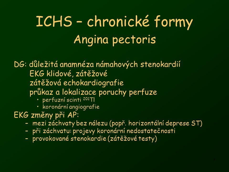 ICHS – chronické formy Angina pectoris