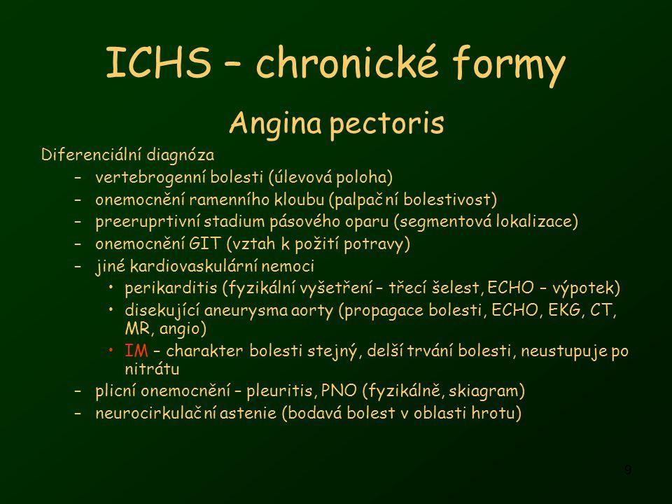ICHS – chronické formy Angina pectoris Diferenciální diagnóza