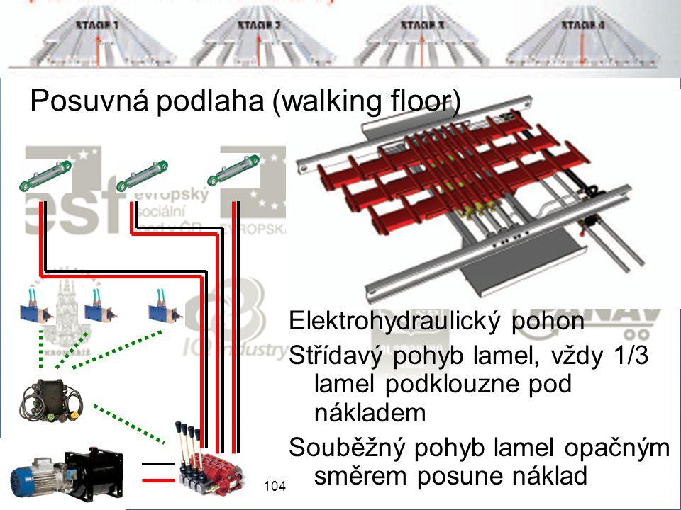 Posuvná podlaha (walking floor)