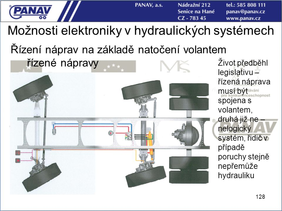 Možnosti elektroniky v hydraulických systémech