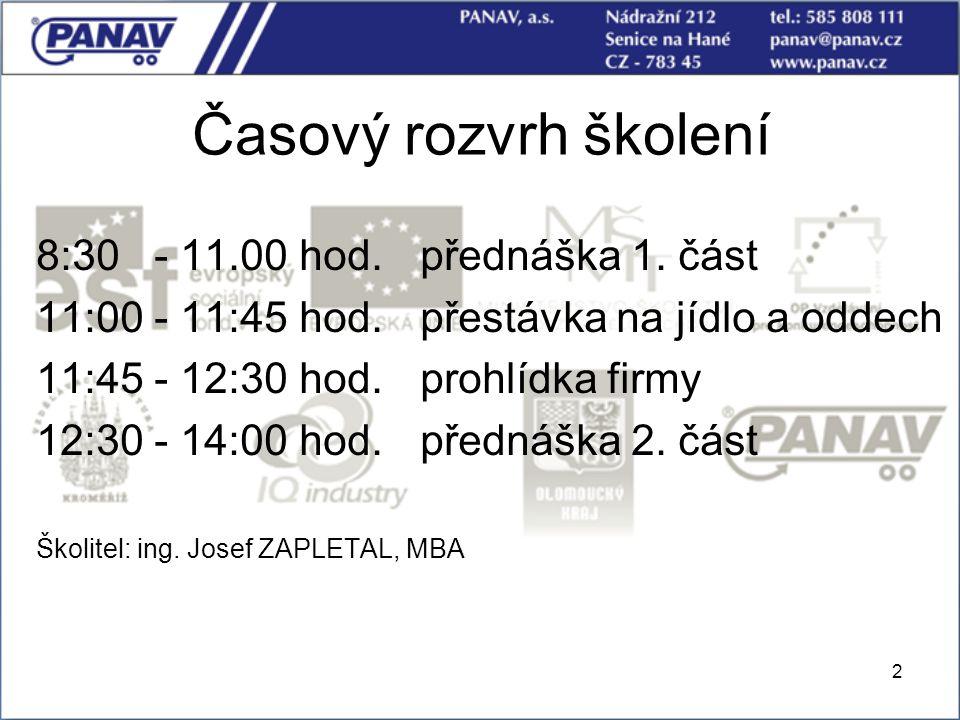 Časový rozvrh školení 8:30 - 11.00 hod. přednáška 1. část