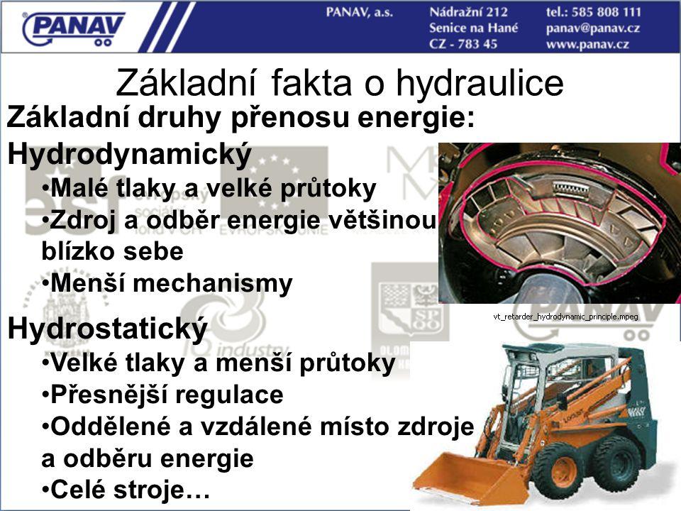Základní fakta o hydraulice