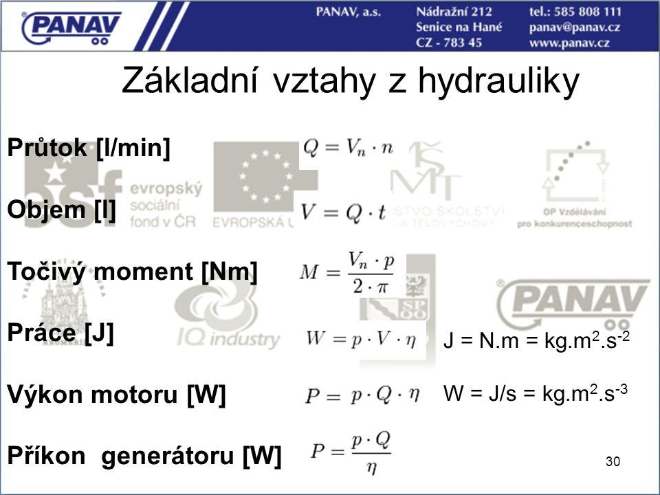 Základní vztahy z hydrauliky