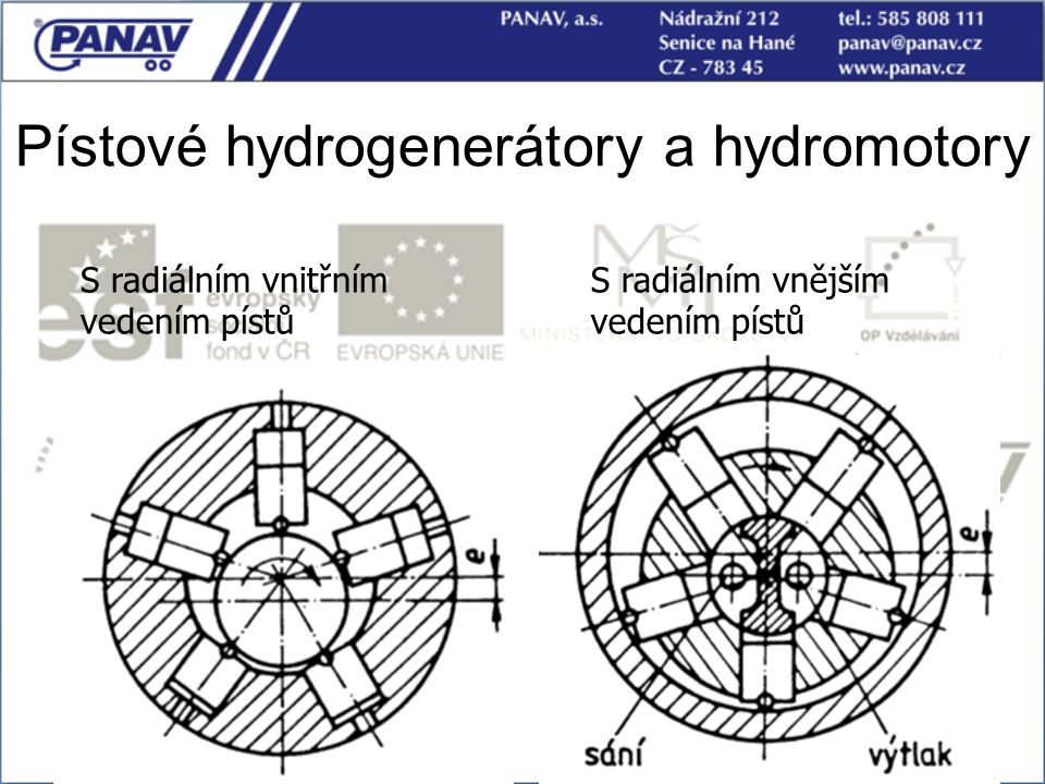 Pístové hydrogenerátory a hydromotory