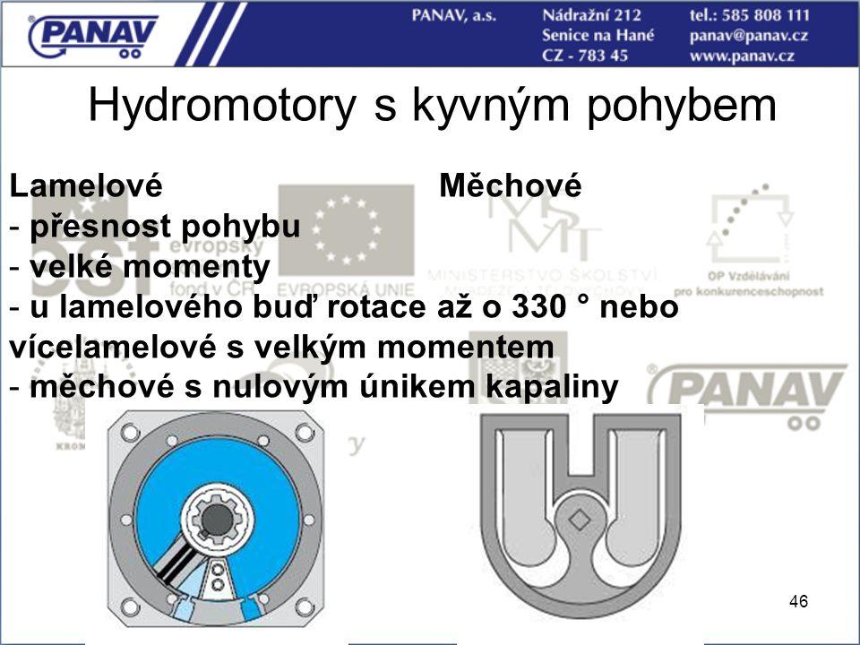 Hydromotory s kyvným pohybem