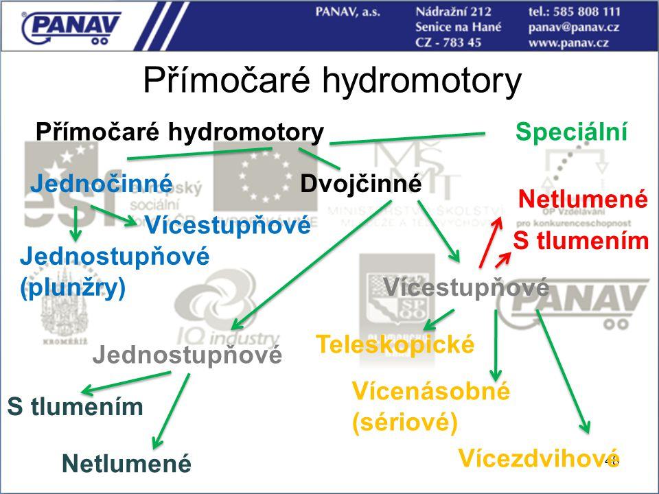 Přímočaré hydromotory
