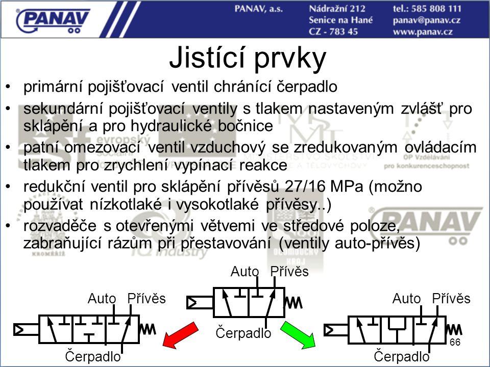 Jistící prvky primární pojišťovací ventil chránící čerpadlo