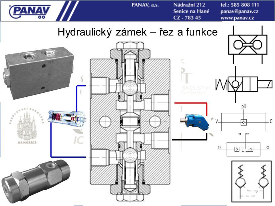 Hydraulický zámek – řez a funkce