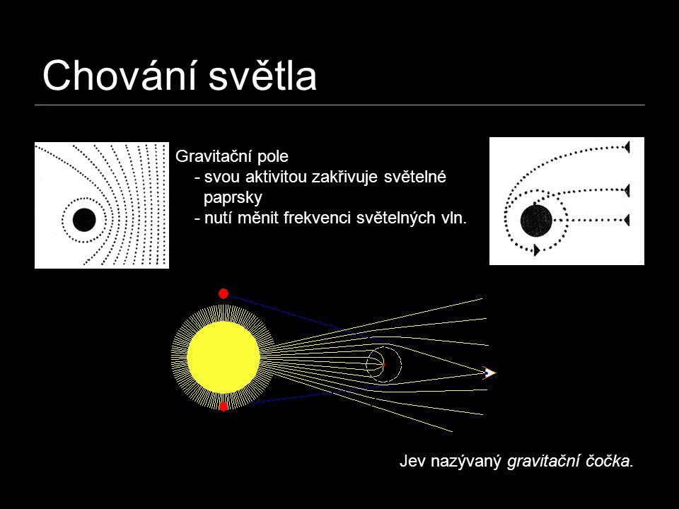 Chování světla Gravitační pole - svou aktivitou zakřivuje světelné