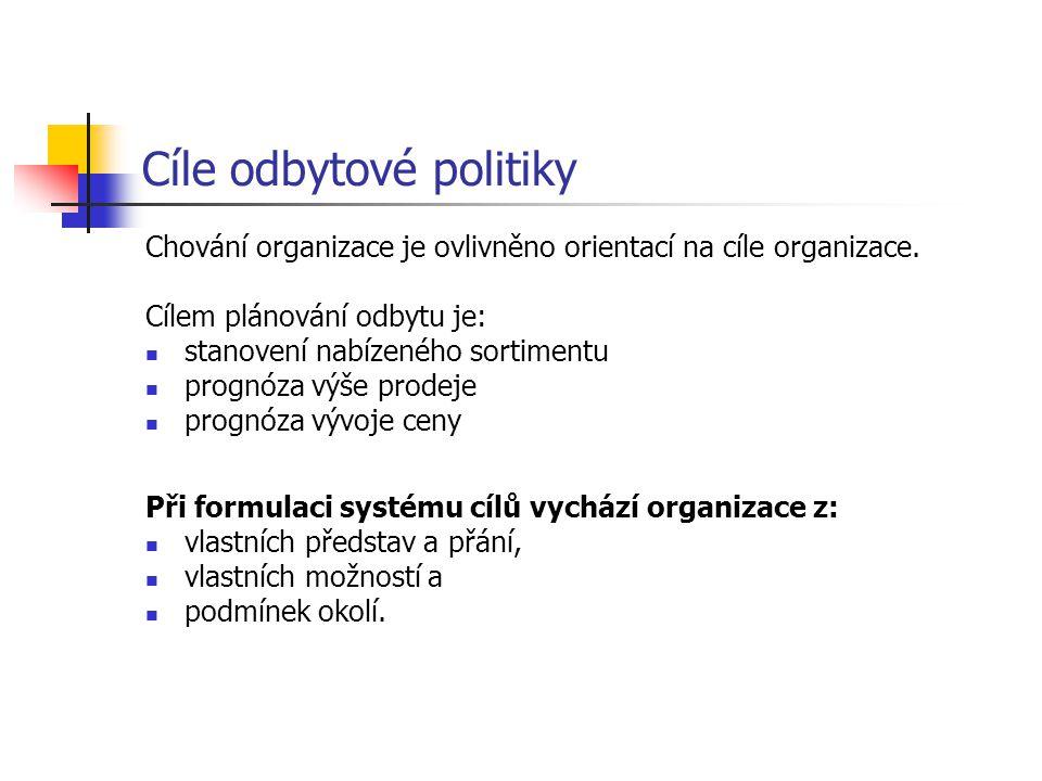 Cíle odbytové politiky