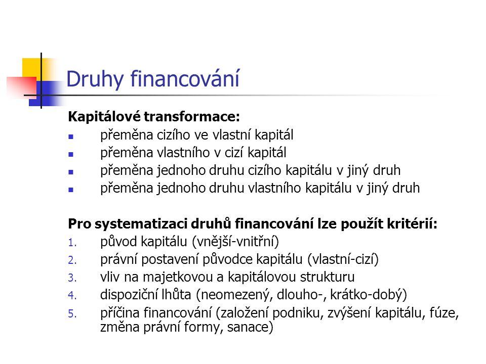 Druhy financování Kapitálové transformace: