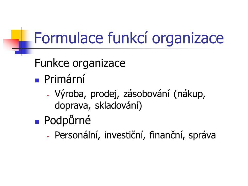 Formulace funkcí organizace