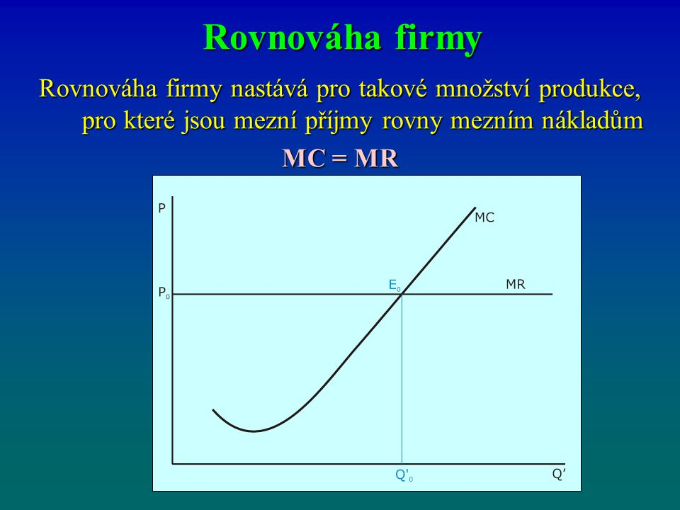 Rovnováha firmy Rovnováha firmy nastává pro takové množství produkce, pro které jsou mezní příjmy rovny mezním nákladům.