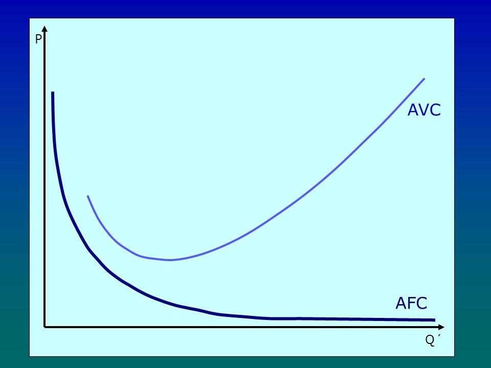 P AVC AFC Q´