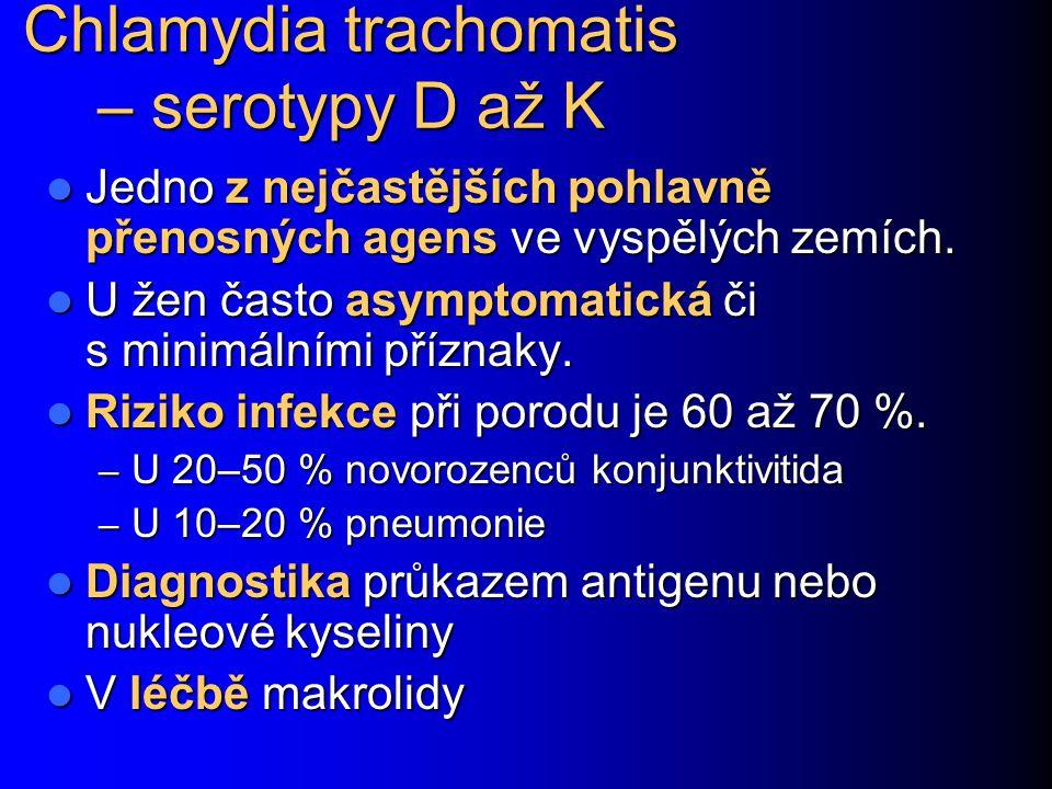 Chlamydia trachomatis – serotypy D až K