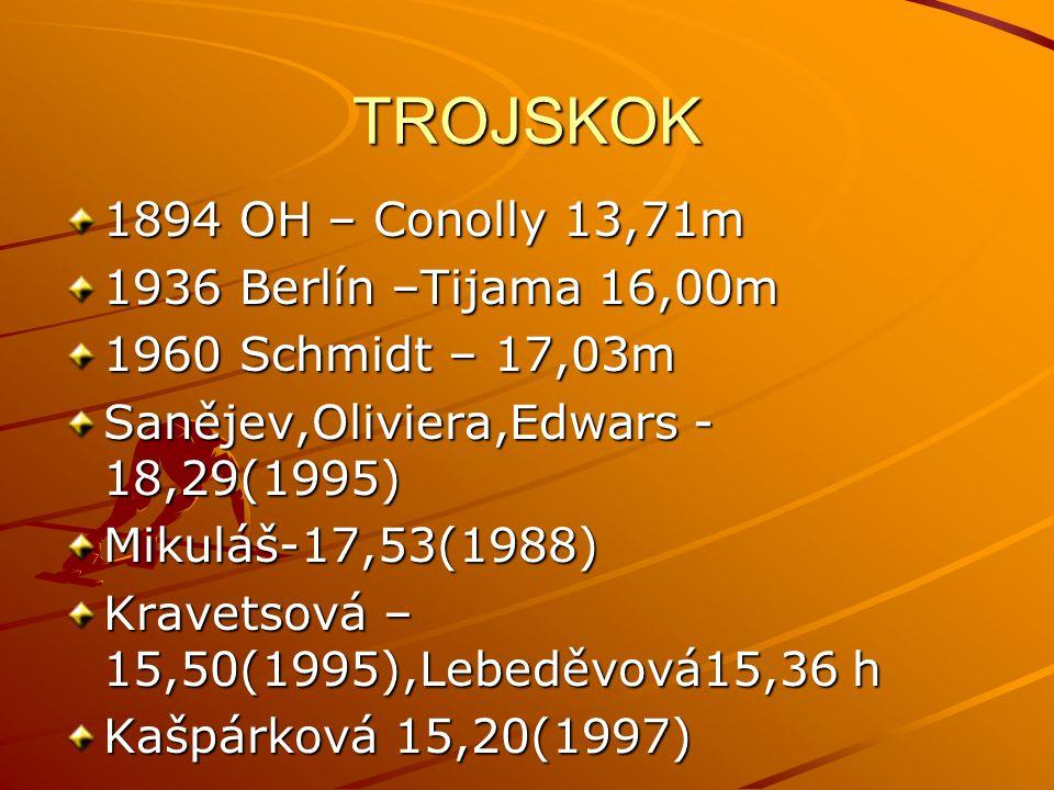 TROJSKOK 1894 OH – Conolly 13,71m 1936 Berlín –Tijama 16,00m
