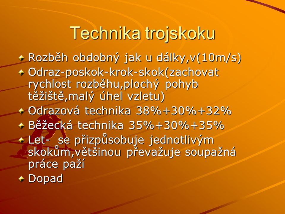 Technika trojskoku Rozběh obdobný jak u dálky,v(10m/s)