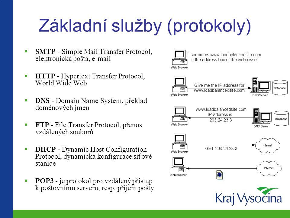 Základní služby (protokoly)