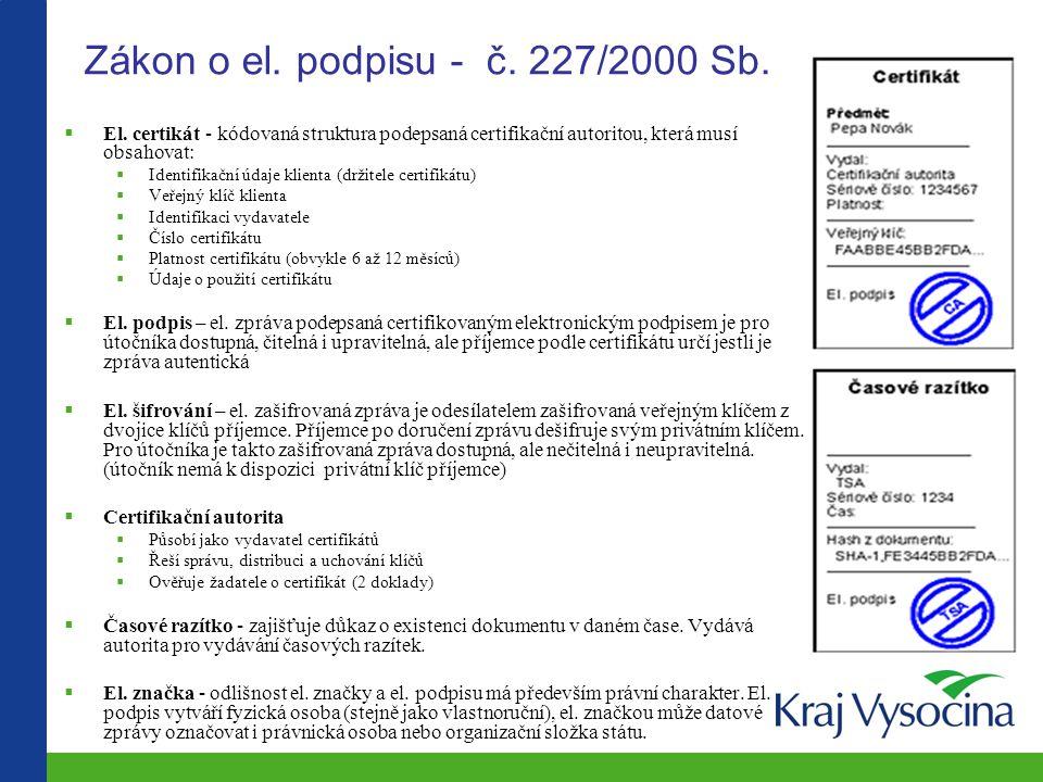 Zákon o el. podpisu - č. 227/2000 Sb.