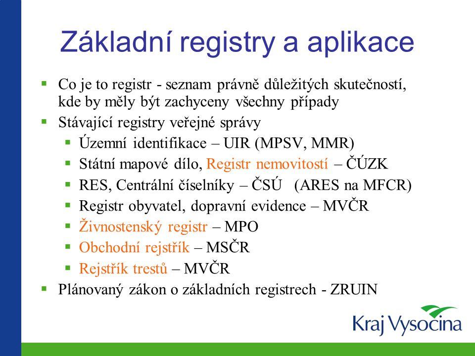 Základní registry a aplikace