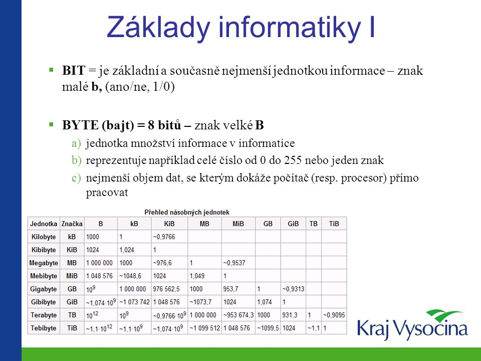 Základy informatiky I BIT = je základní a současně nejmenší jednotkou informace – znak malé b, (ano/ne, 1/0)