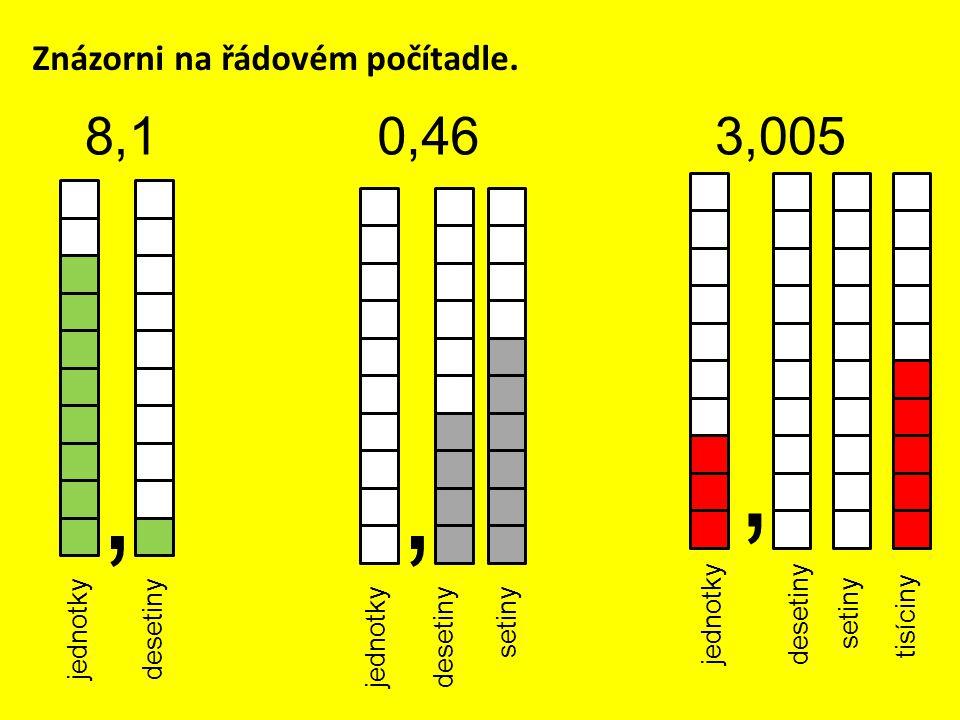, , , 8,1 0,46 3,005 Znázorni na řádovém počítadle. jednotky desetiny