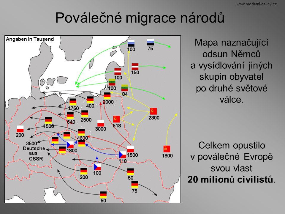 Poválečné migrace národů